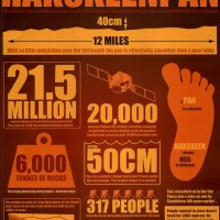 Bloodhound SSC Facts