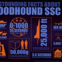 Bloodhound SSC erstaunliche Fakten