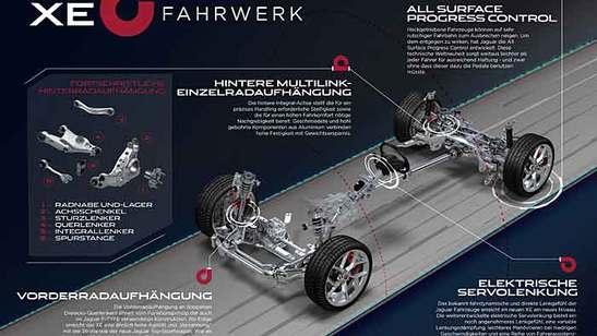 Jaguar XE feiert Weltpremiere und gibt erste Einblicke