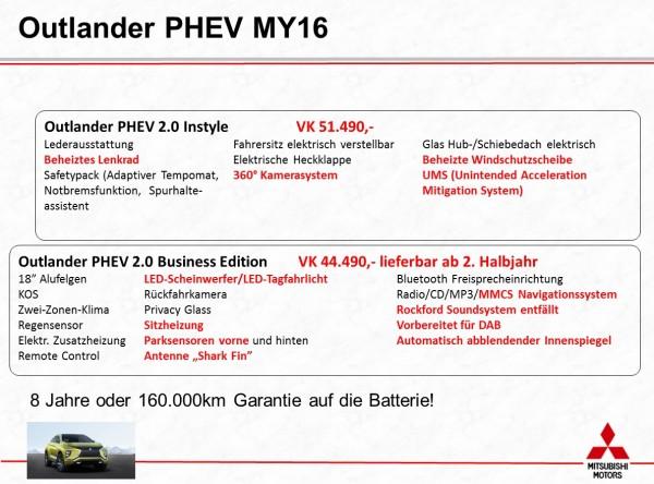 Mitsubishi Outlander PHEV Datenblatt